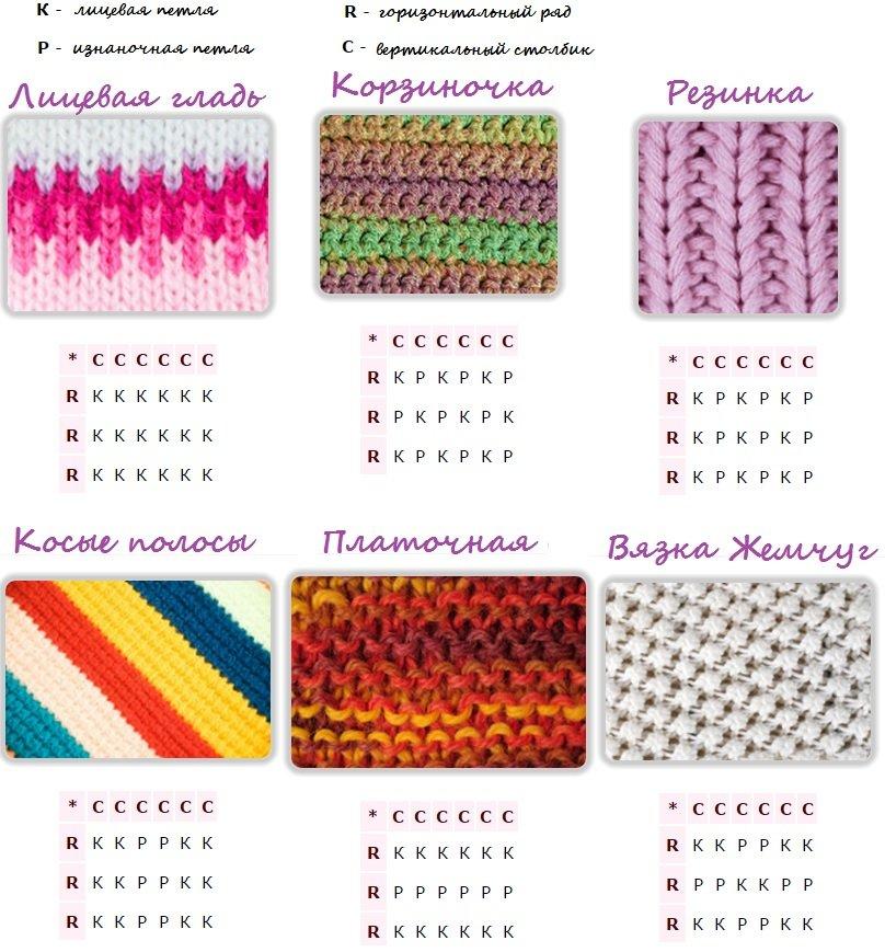 Схемы вязания на спицах для